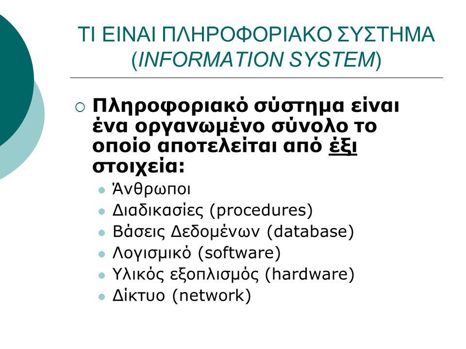 ΤΙ ΕΙΝΑΙ ΠΛΗΡΟΦΟΡΙΑΚΟ ΣΥΣΤΗΜΑ (INFORMATION SYSTEM)  Πληροφοριακό σύστημα είναι ένα οργανωμένο σύνολο το οποίο αποτελείται από έξι στοιχεία: Άνθρωποι