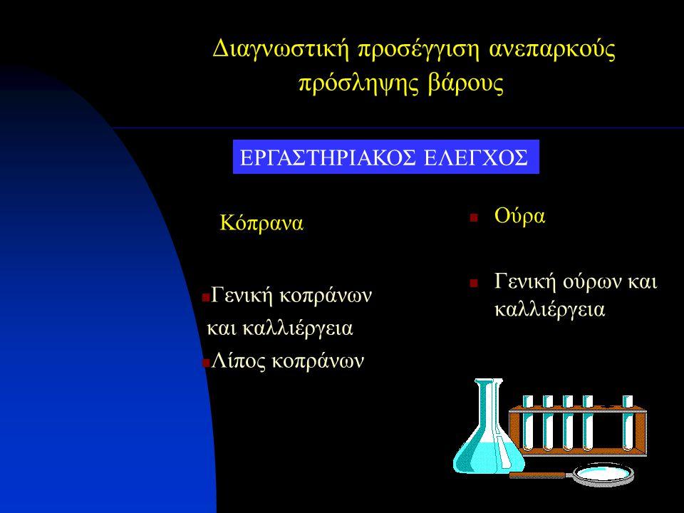 Διαγνωστική προσέγγιση ανεπαρκούς πρόσληψης βάρους Γενική κοπράνων και καλλιέργεια Λίπος κοπράνων ΕΡΓΑΣΤΗΡΙΑΚΟΣ ΕΛΕΓΧΟΣ Κόπρανα Ούρα Γενική ούρων και