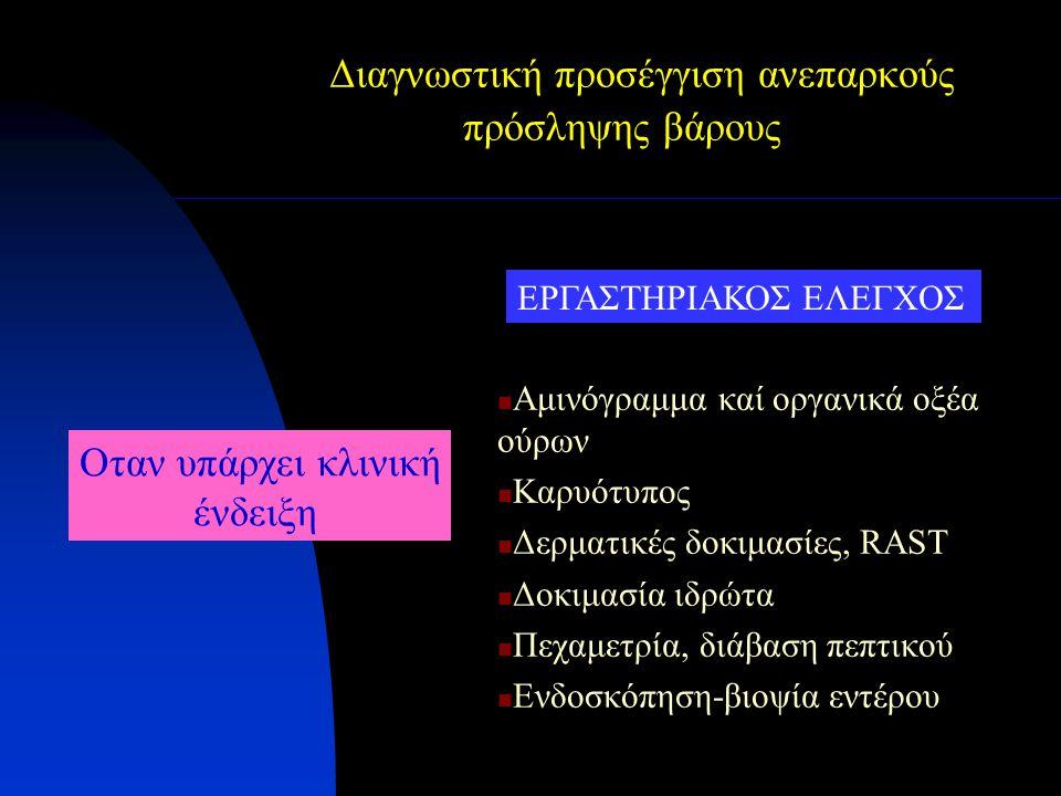 Διαγνωστική προσέγγιση ανεπαρκούς πρόσληψης βάρους Αμινόγραμμα καί οργανικά οξέα ούρων Καρυότυπος Δερματικές δοκιμασίες, RAST Δοκιμασία ιδρώτα Πεχαμετ