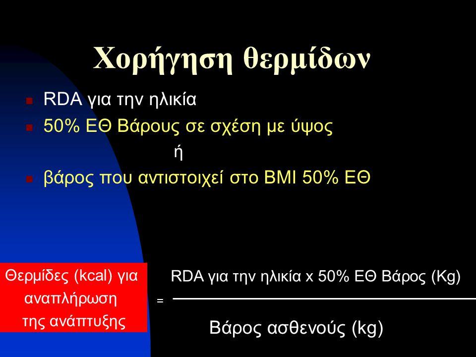 Χορήγηση θερμίδων RDA για την ηλικία 50% ΕΘ Βάρους σε σχέση με ύψος ή βάρος που αντιστοιχεί στο BMI 50% ΕΘ RDA για την ηλικία x 50% ΕΘ Bάρος (Kg) Βάρο