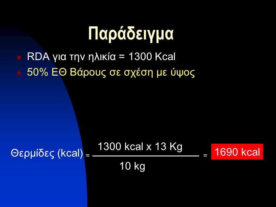 Παράδειγμα RDA για την ηλικία = 1300 Κcal 50% ΕΘ Βάρους σε σχέση με ύψος Θερμίδες (kcal) 1300 kcal x 13 Kg 10 kg == 1690 kcal