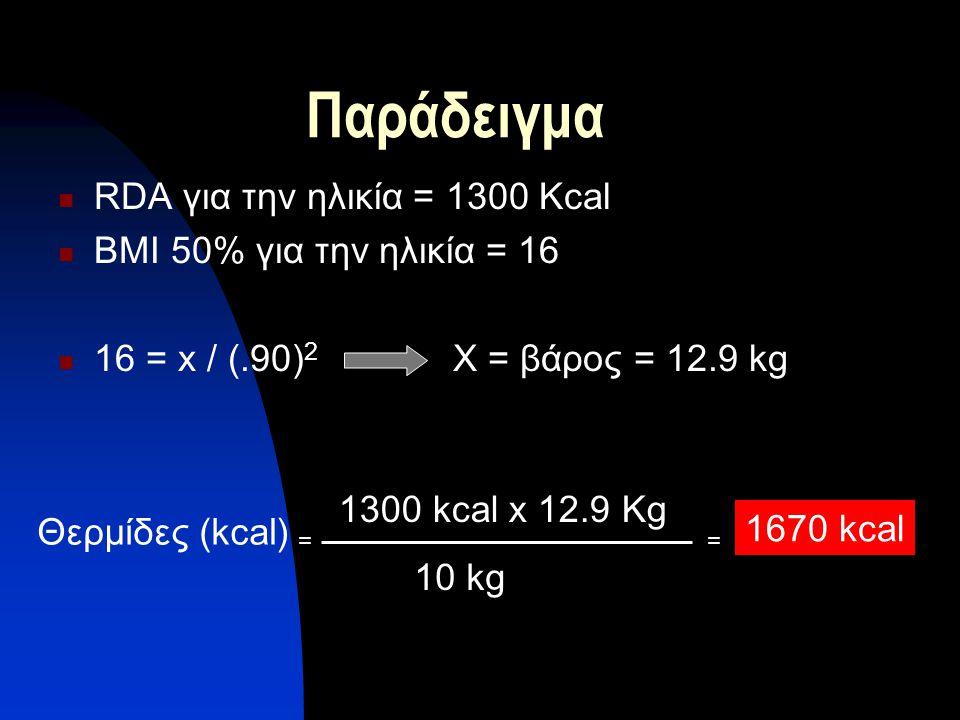 Παράδειγμα RDA για την ηλικία = 1300 Κcal BMI 50% για την ηλικία = 16 16 = x / (.90) 2 X = βάρος = 12.9 kg Θερμίδες (kcal) 1300 kcal x 12.9 Kg 10 kg =