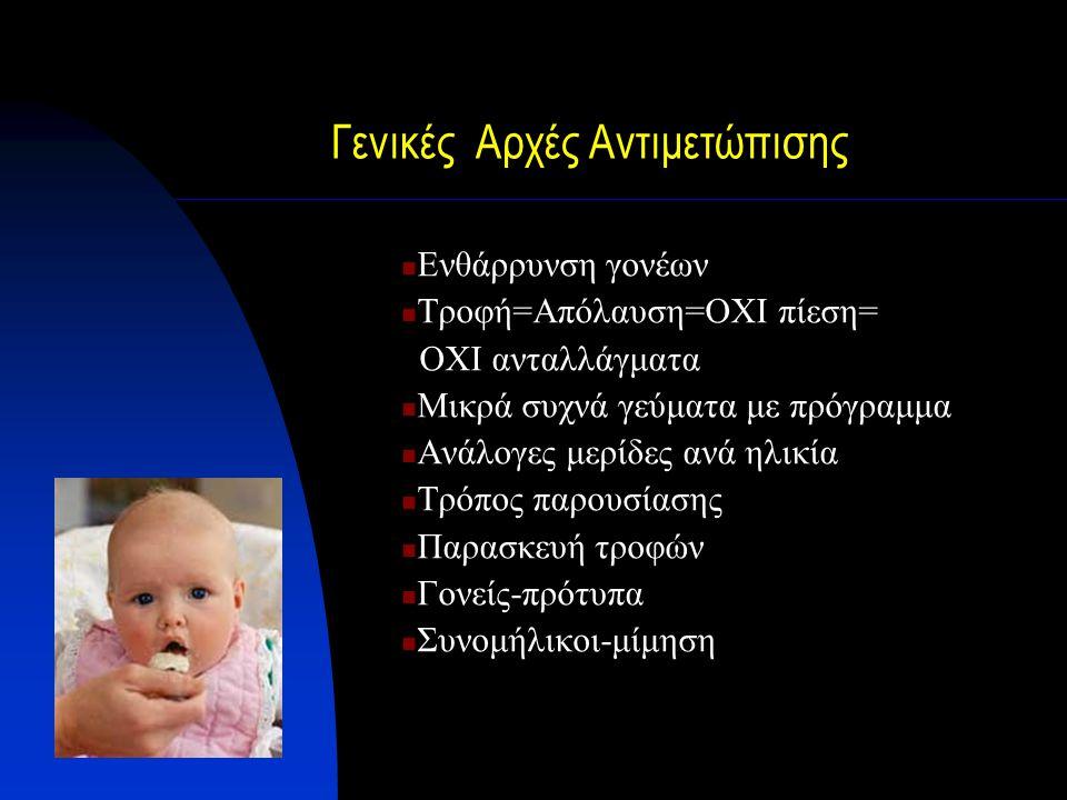 Γενικές Αρχές Αντιμετώπισης Ενθάρρυνση γονέων Τροφή=Απόλαυση=ΟΧΙ πίεση= ΟΧΙ ανταλλάγματα Μικρά συχνά γεύματα με πρόγραμμα Ανάλογες μερίδες ανά ηλικία