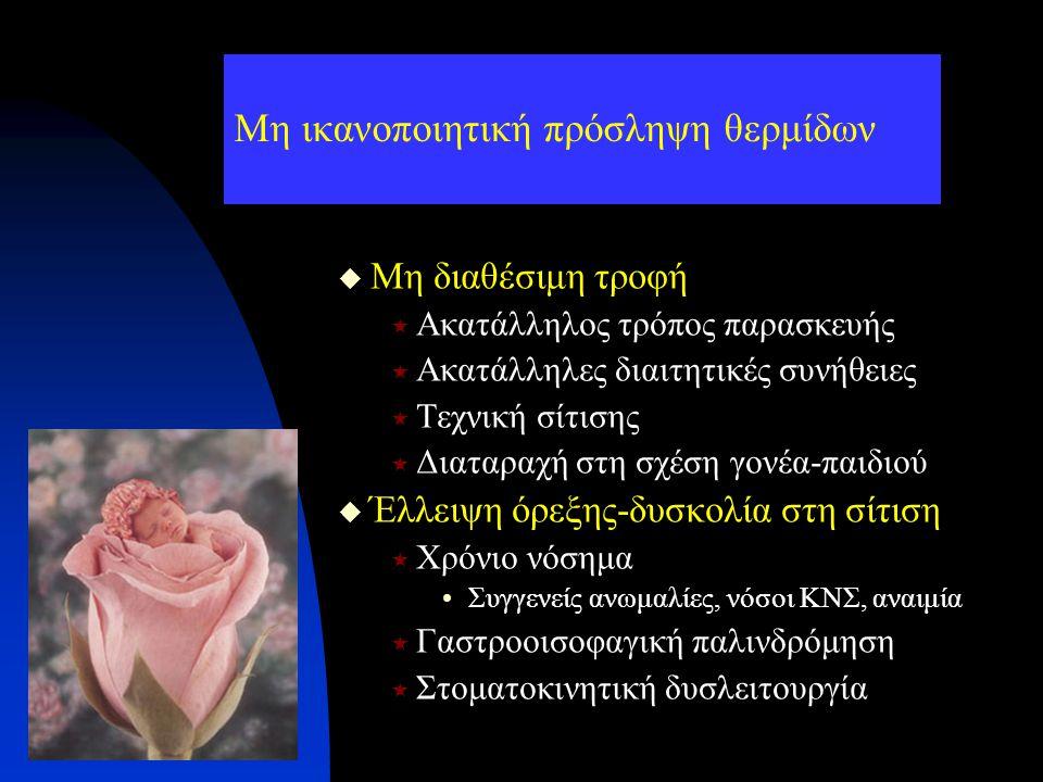  Μη διαθέσιμη τροφή  Ακατάλληλος τρόπος παρασκευής  Ακατάλληλες διαιτητικές συνήθειες  Τεχνική σίτισης  Διαταραχή στη σχέση γονέα-παιδιού  Έλλει