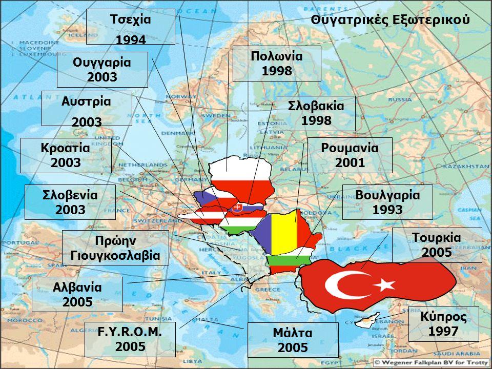 15 Βουλγαρία 1993 Τσεχία 1994 Ρουμανία 2001 Σλοβακία 1998 Κύπρος 1997 Αυστρία 2003 Πολωνία 1998 Κροατία 2003 F.Y.R.O.M.