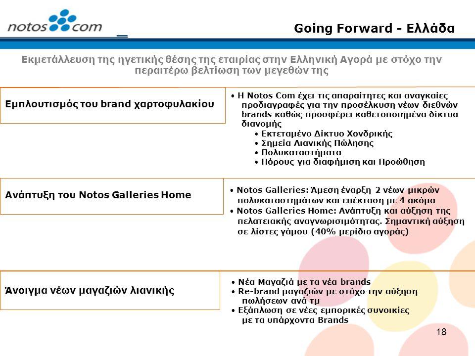 18 Going Forward - Ελλάδα Εμπλουτισμός του brand χαρτοφυλακίου Ανάπτυξη του Notos Galleries Home Άνοιγμα νέων μαγαζιών λιανικής Εκμετάλλευση της ηγετικής θέσης της εταιρίας στην Ελληνική Αγορά με στόχο την περαιτέρω βελτίωση των μεγεθών της Η Notos Com έχει τις απαραίτητες και αναγκαίες προδιαγραφές για την προσέλκυση νέων διεθνών brands καθώς προσφέρει καθετοποιημένα δίκτυα διανομής Εκτεταμένο Δίκτυο Χονδρικής Σημεία Λιανικής Πώλησης Πολυκαταστήματα Πόρους για διαφήμιση και Προώθηση Notos Galleries: Άμεση έναρξη 2 νέων μικρών πολυκαταστημάτων και επέκταση με 4 ακόμα Notos Galleries Home: Ανάπτυξη και αύξηση της πελατειακής αναγνωρισιμότητας.