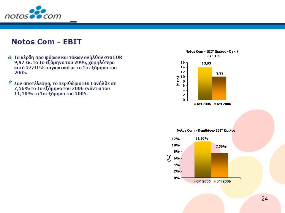 24 Notos Com - EBIT Τα κέρδη προ φόρων και τόκων ανήλθαν στα EUR 9,97 εκ. το 1ο εξάμηνο του 2006, χαμηλότερα κατά 27,91% συγκριτικά με το 1ο εξάμηνο τ