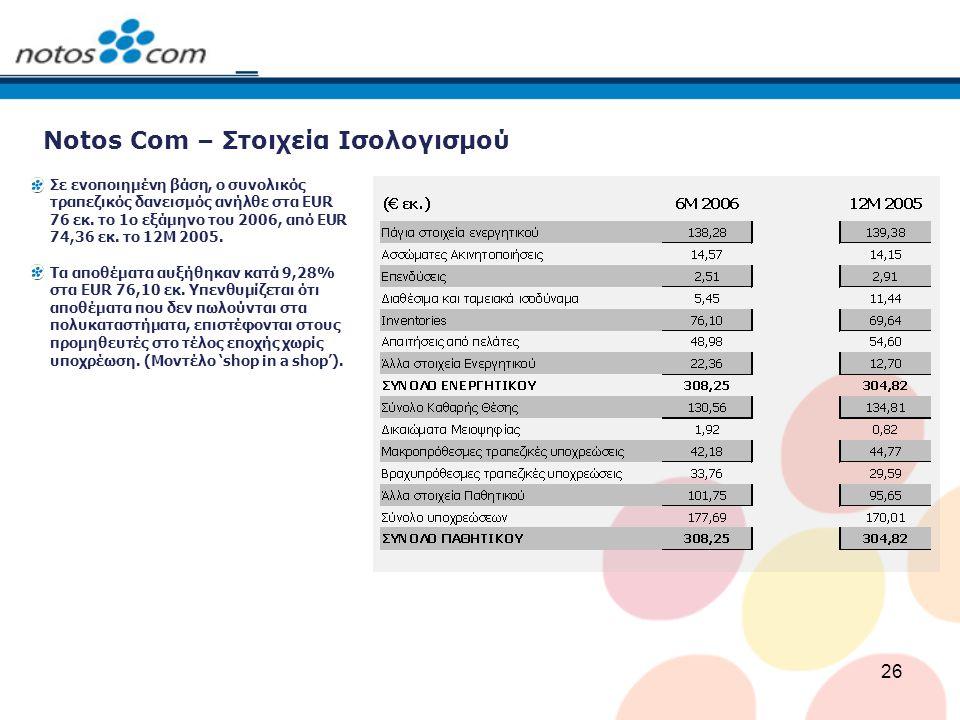26 Notos Com – Στοιχεία Ισολογισμού Σε ενοποιημένη βάση, ο συνολικός τραπεζικός δανεισμός ανήλθε στα EUR 76 εκ.