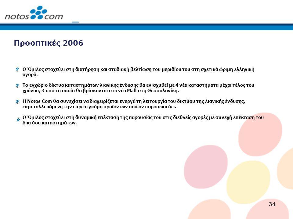 34 Προοπτικές 2006 Ο Όμιλος στοχεύει στη διατήρηση και σταδιακή βελτίωση του μεριδίου του στη σχετικά ώριμη ελληνική αγορά.