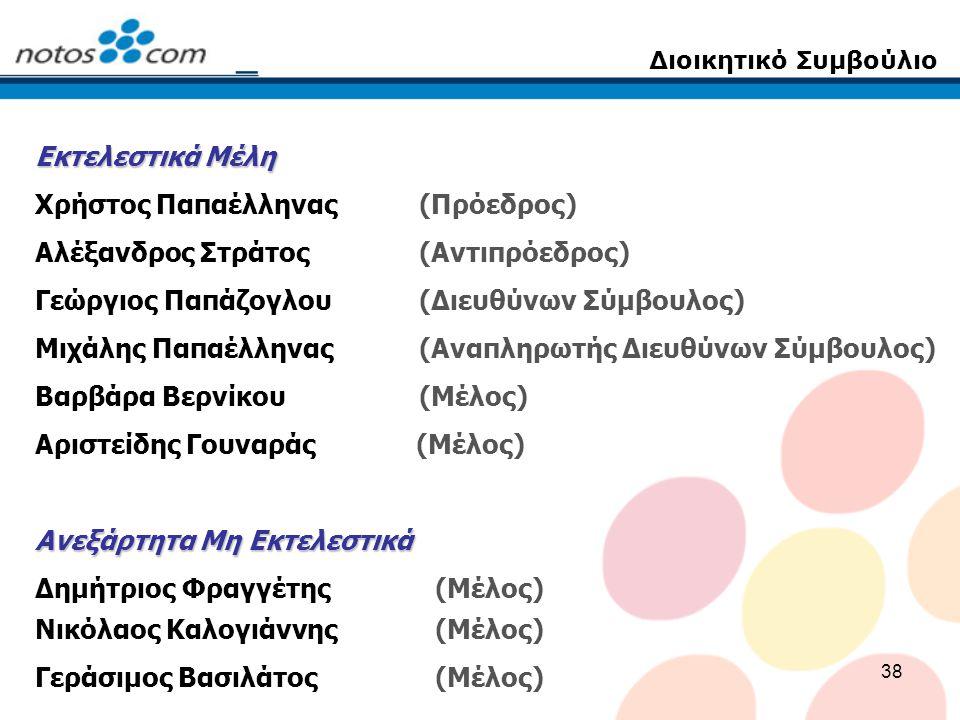 38 Διοικητικό Συμβούλιο Εκτελεστικά Μέλη Χρήστος Παπαέλληνας (Πρόεδρος) Αλέξανδρος Στράτος (Αντιπρόεδρος) Γεώργιος Παπάζογλου (Διευθύνων Σύμβουλος) Μιχάλης Παπαέλληνας (Αναπληρωτής Διευθύνων Σύμβουλος) Βαρβάρα Βερνίκου (Μέλος) Αριστείδης Γουναράς (Μέλος) Ανεξάρτητα Μη Εκτελεστικά Δημήτριος Φραγγέτης (Μέλος) Νικόλαος Καλογιάννης (Μέλος) Γεράσιμος Βασιλάτος (Μέλος)