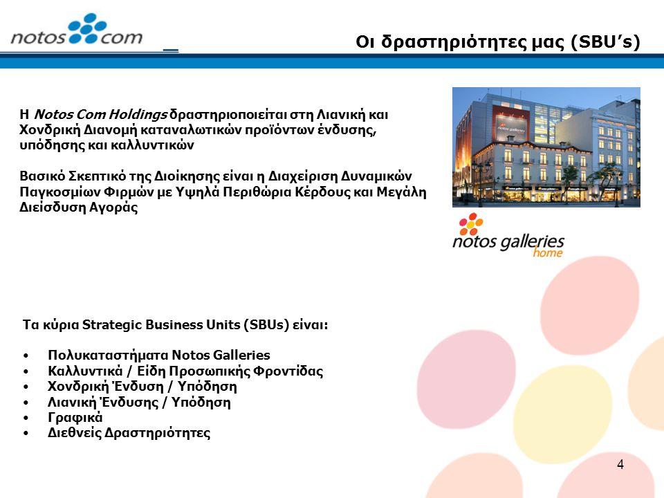 4 Οι δραστηριότητες μας (SBU's) Η Notos Com Holdings δραστηριοποιείται στη Λιανική και Χονδρική Διανομή καταναλωτικών προϊόντων ένδυσης, υπόδησης και καλλυντικών Βασικό Σκεπτικό της Διοίκησης είναι η Διαχείριση Δυναμικών Παγκοσμίων Φιρμών με Υψηλά Περιθώρια Κέρδους και Μεγάλη Διείσδυση Αγοράς Τα κύρια Strategic Business Units (SBUs) είναι: Πολυκαταστήματα Notos Galleries Καλλυντικά / Είδη Προσωπικής Φροντίδας Χονδρική Ένδυση / Υπόδηση Λιανική Ένδυσης / Υπόδηση Γραφικά Διεθνείς Δραστηριότητες