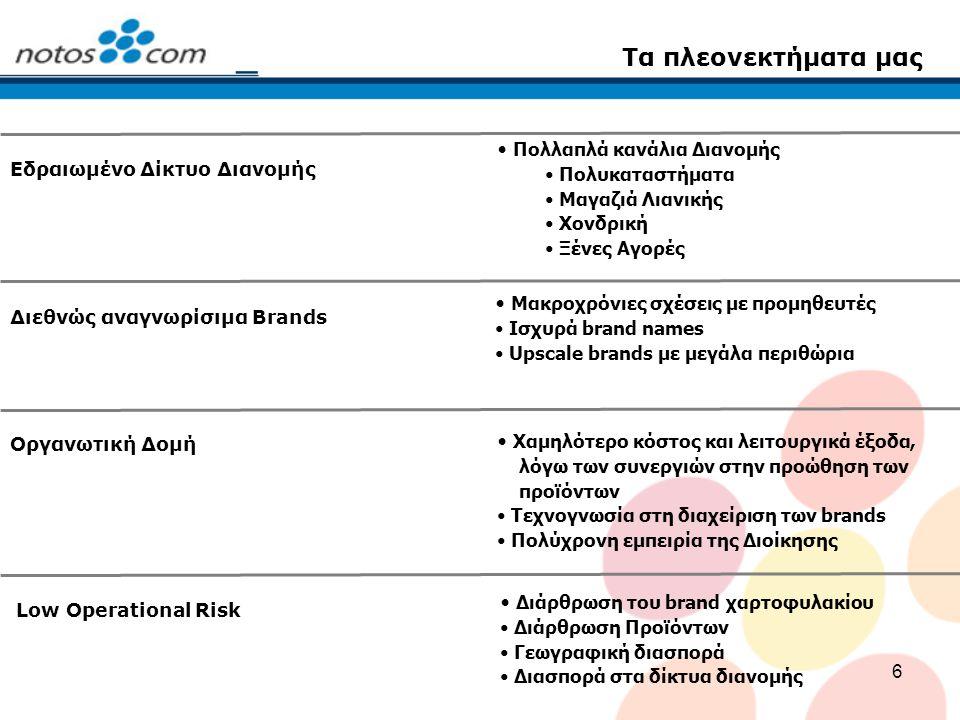 6 Εδραιωμένο Δίκτυο Διανομής Διεθνώς αναγνωρίσιμα Brands Οργανωτική Δομή Low Operational Risk Πολλαπλά κανάλια Διανομής Πολυκαταστήματα Μαγαζιά Λιανικής Χονδρική Ξένες Αγορές Διάρθρωση του brand χαρτοφυλακίου Διάρθρωση Προϊόντων Γεωγραφική διασπορά Διασπορά στα δίκτυα διανομής Χαμηλότερο κόστος και λειτουργικά έξοδα, λόγω των συνεργιών στην προώθηση των προϊόντων Τεχνογνωσία στη διαχείριση των brands Πολύχρονη εμπειρία της Διοίκησης Τα πλεονεκτήματα μας Μακροχρόνιες σχέσεις με προμηθευτές Ισχυρά brand names Upscale brands με μεγάλα περιθώρια