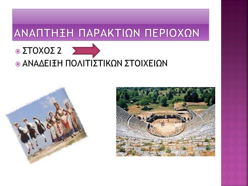  ΣΤΟΧΟΣ 1΄  ΕΝΙΣΧΥΣΗ ΤΟΠΙΚΗΣ ΠΑΡΑΓΩΓΗΣ