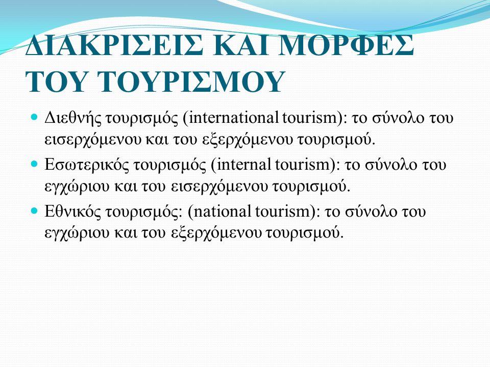 ΔΙΑΚΡΙΣΕΙΣ ΚΑΙ ΜΟΡΦΕΣ ΤΟΥ ΤΟΥΡΙΣΜΟΥ Διεθνής τουρισμός (international tourism): το σύνολο του εισερχόμενου και του εξερχόμενου τουρισμού.