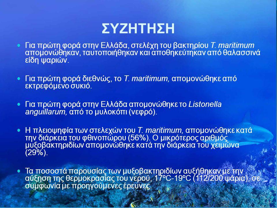 ΣΥΖΗΤΗΣΗ Για πρώτη φορά στην Ελλάδα, στελέχη του βακτηρίου T. maritimum απομονώθηκαν, ταυτοποιήθηκαν και αποθηκεύτηκαν από θαλασσινά είδη ψαριών. Για