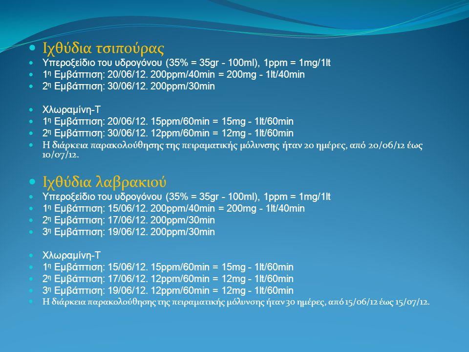 Ιχθύδια τσιπούρας Υπεροξείδιο του υδρογόνου (35% = 35gr - 100ml), 1ppm = 1mg/1lt 1 η Εμβάπτιση: 20/06/12. 200ppm/40min = 200mg - 1lt/40min 2 η Εμβάπτι