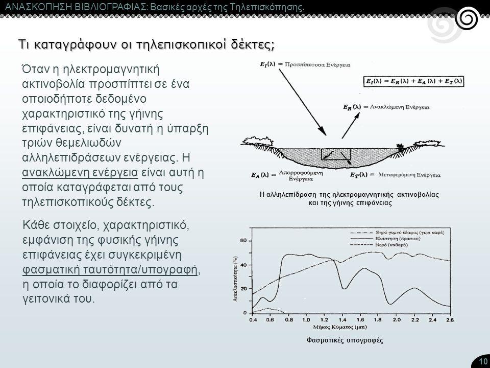 10 ΑΝΑΣΚΟΠΗΣΗ ΒΙΒΛΙΟΓΡΑΦΙΑΣ: Βασικές αρχές της Τηλεπισκόπησης. Η αλληλεπίδραση της ηλεκτρομαγνητικής ακτινοβολίας και της γήινης επιφάνειας Φασματικές