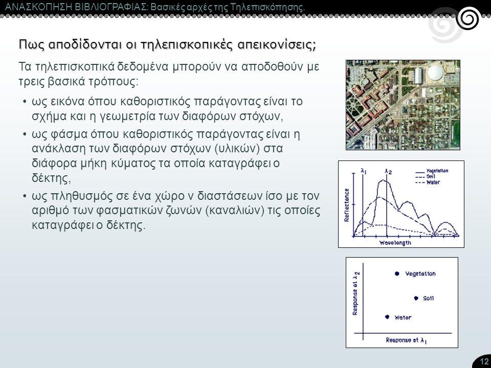12 ΑΝΑΣΚΟΠΗΣΗ ΒΙΒΛΙΟΓΡΑΦΙΑΣ: Βασικές αρχές της Τηλεπισκόπησης. Πως αποδίδονται οι τηλεπισκοπικές απεικονίσεις; Τα τηλεπισκοπικά δεδομένα μπορούν να απ