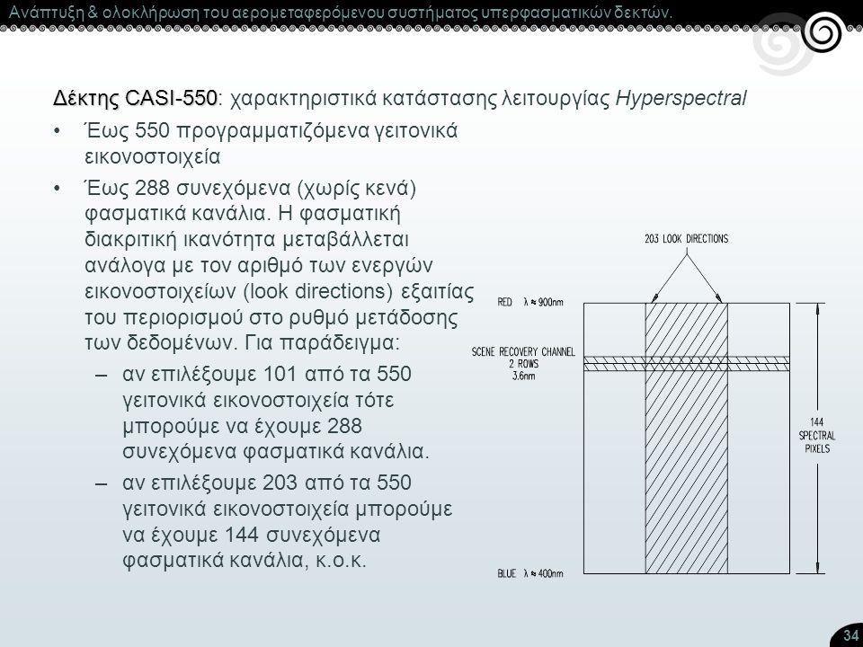 34 Δέκτης CASI-550 Δέκτης CASI-550: χαρακτηριστικά κατάστασης λειτουργίας Hyperspectral Έως 550 προγραμματιζόμενα γειτονικά εικονοστοιχεία Έως 288 συν