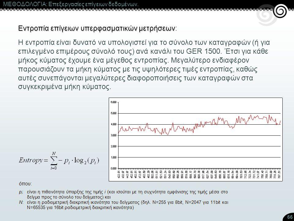 66 ΜΕΘΟΔΟΛΟΓΙΑ: Επεξεργασίες επίγειων δεδομένων. Εντροπία επίγειων υπερφασματικών μετρήσεων Εντροπία επίγειων υπερφασματικών μετρήσεων: Η εντροπία είν
