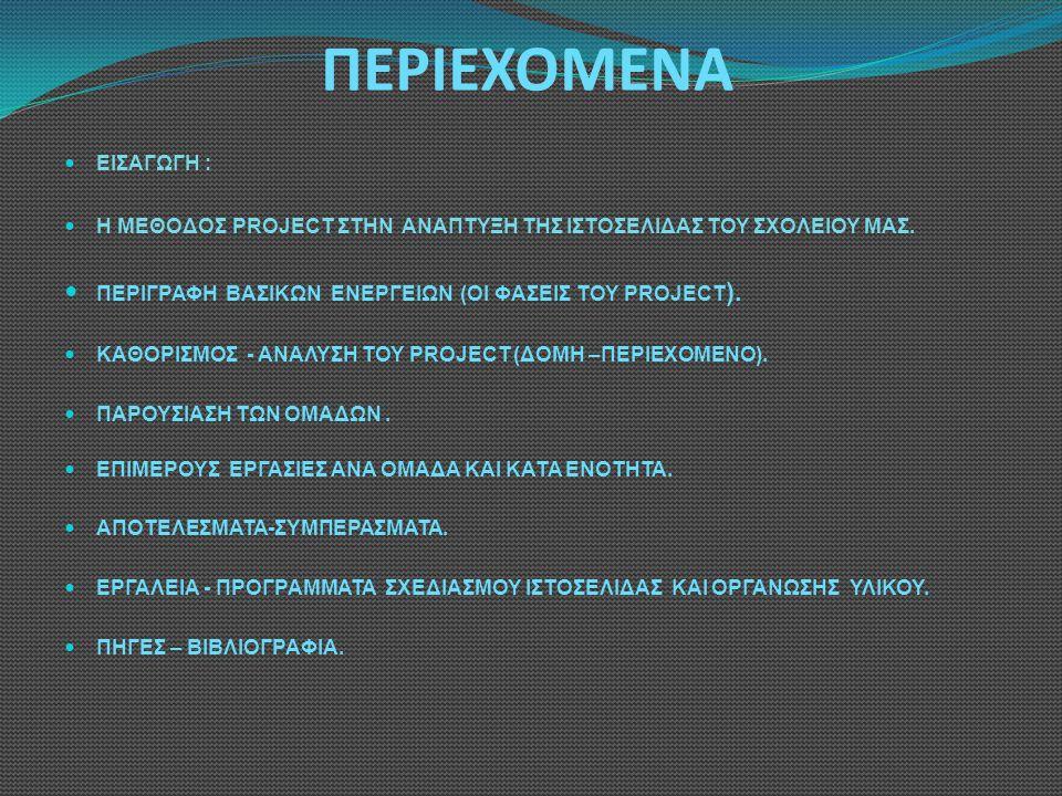 ΟΙ ΑΝΩΝΥΜΟΙ Απεικόνιση της δομής πλοήγησης – περιήγησης του ιστότοπου.
