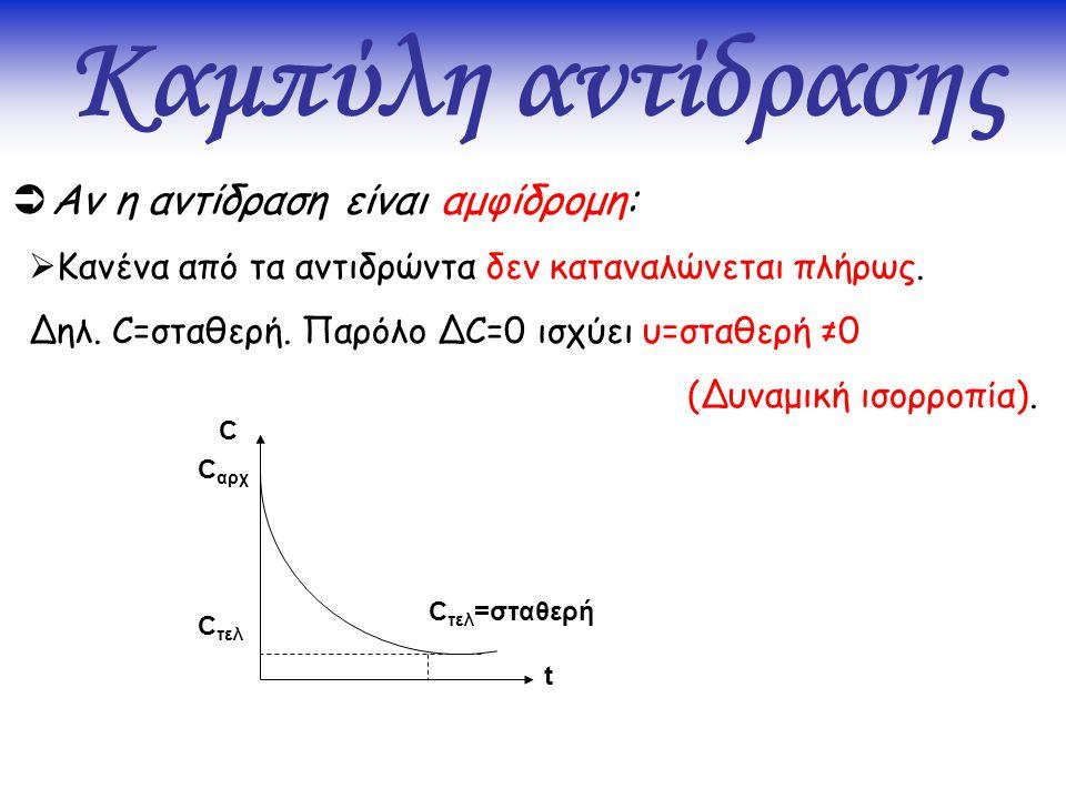 Αν η αντίδραση είναι αμφίδρομη:  Κανένα από τα αντιδρώντα δεν καταναλώνεται πλήρως. Δηλ. C=σταθερή. Παρόλο ΔC=0 ισχύει υ=σταθερή ≠0 (Δυναμική ισορρ