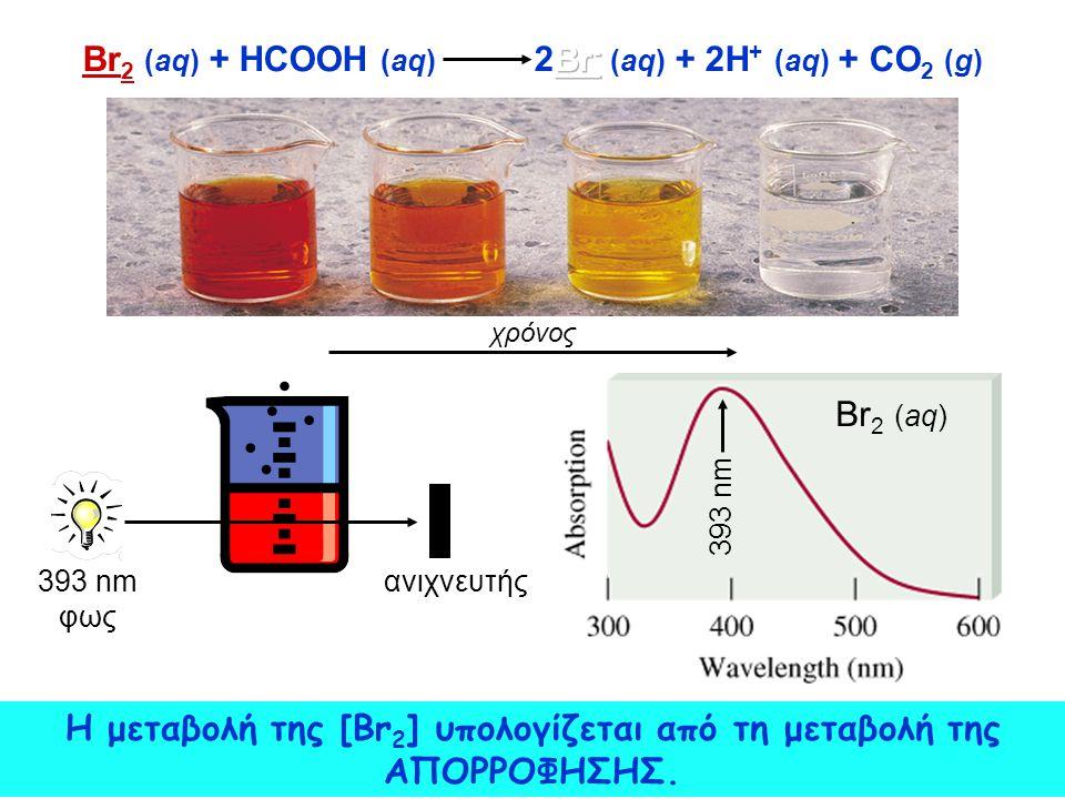 χρόνος 393 nm φως ανιχνευτής H μεταβολή της [Br 2 ] υπολογίζεται από τη μεταβολή της ΑΠΟΡΡΟΦΗΣΗΣ. 393 nm Br 2 (aq)