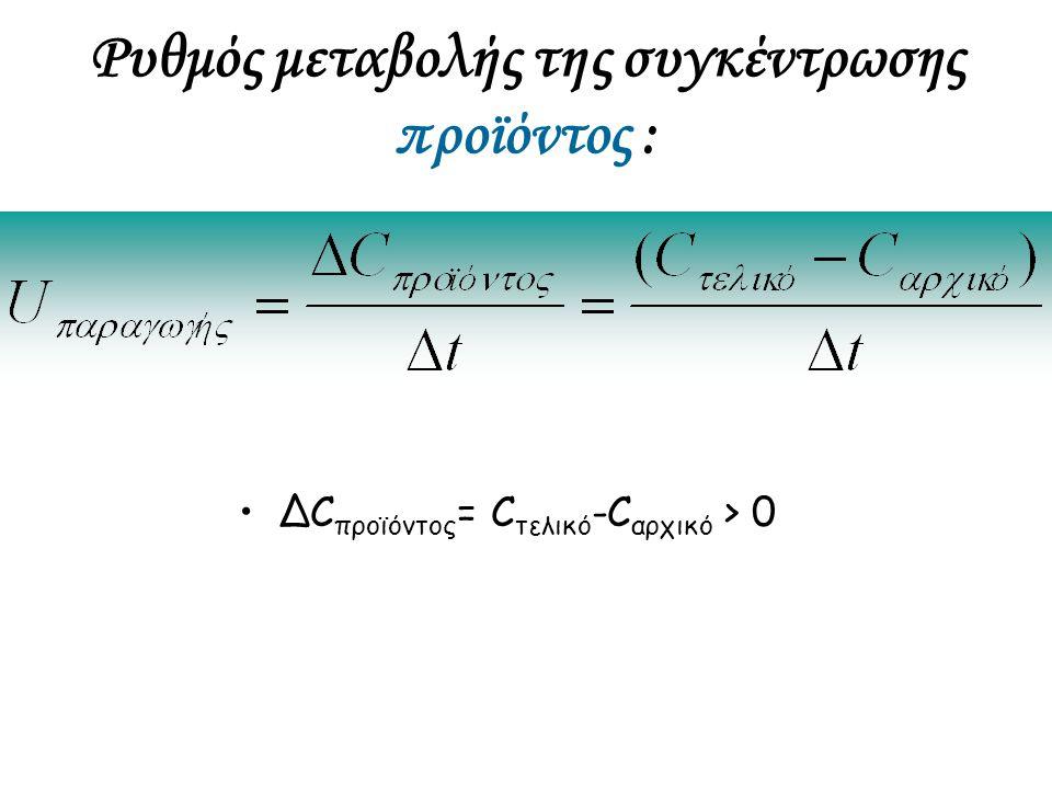 Ρυθμός μεταβολής της συγκέντρωσης προϊόντος : ΔC προϊόντος = C τελικό -C αρχικό > 0