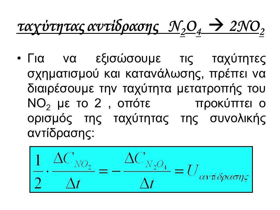 ταχύτητας αντίδρασης N 2 O 4  2NO 2 Για να εξισώσουμε τις ταχύτητες σχηματισμού και κατανάλωσης, πρέπει να διαιρέσουμε την ταχύτητα μετατροπής του NO