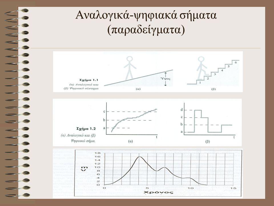 Αναλογικά-ψηφιακά σήματα (παραδείγματα)