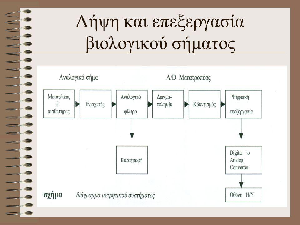 Λήψη και επεξεργασία βιολογικού σήματος