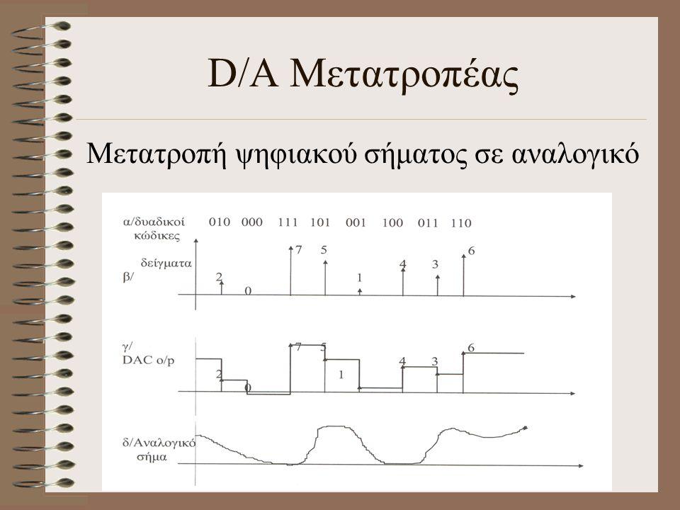 D/A Μετατροπέας Μετατροπή ψηφιακού σήματος σε αναλογικό