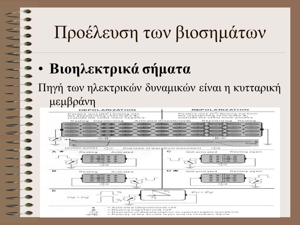 Προέλευση των βιοσημάτων Βιοηλεκτρικά σήματα Πηγή των ηλεκτρικών δυναμικών είναι η κυτταρική μεμβράνη