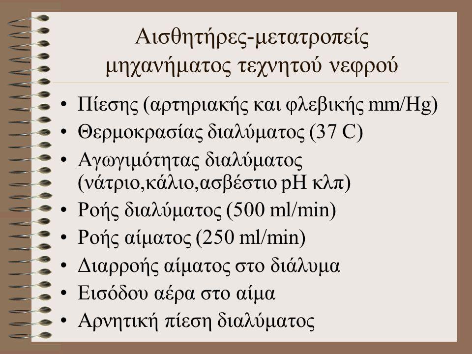 Αισθητήρες-μετατροπείς μηχανήματος τεχνητού νεφρού Πίεσης (αρτηριακής και φλεβικής mm/Hg) Θερμοκρασίας διαλύματος (37 C) Αγωγιμότητας διαλύματος (νάτριο,κάλιο,ασβέστιο pH κλπ) Ροής διαλύματος (500 ml/min) Ροής αίματος (250 ml/min) Διαρροής αίματος στο διάλυμα Εισόδου αέρα στο αίμα Αρνητική πίεση διαλύματος