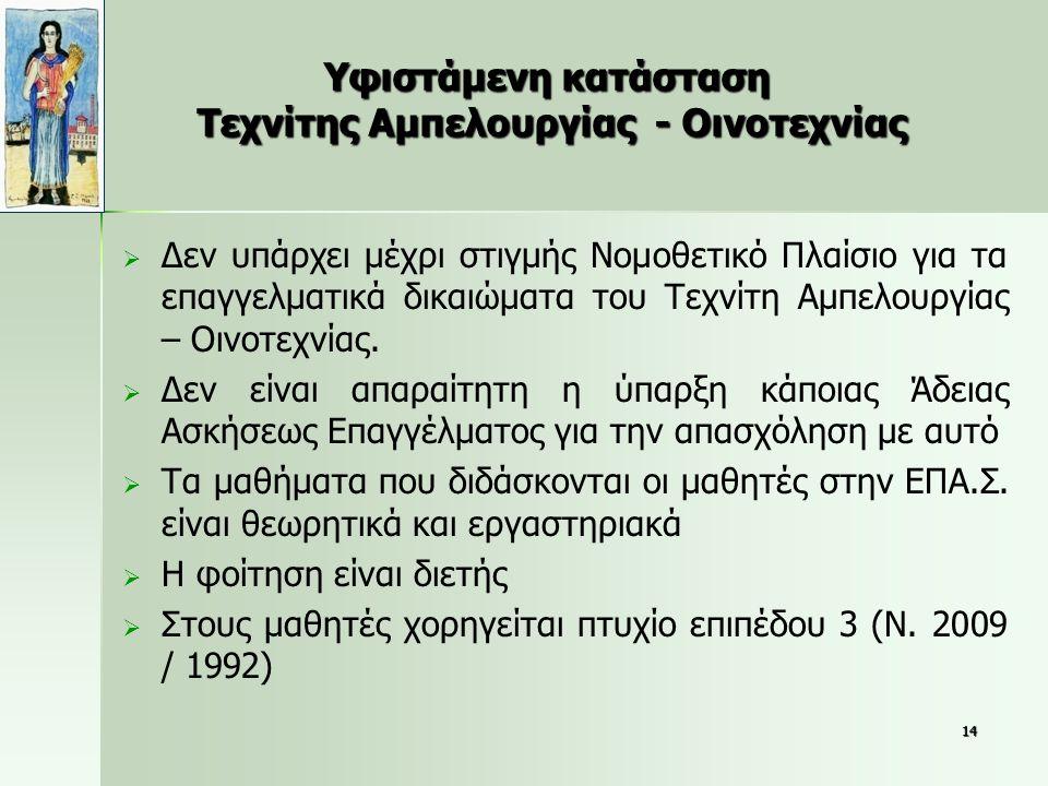 Υφιστάμενη κατάσταση Τεχνίτης Αμπελουργίας - Οινοτεχνίας   Δεν υπάρχει μέχρι στιγμής Νομοθετικό Πλαίσιο για τα επαγγελματικά δικαιώματα του Τεχνίτη Αμπελουργίας – Οινοτεχνίας.