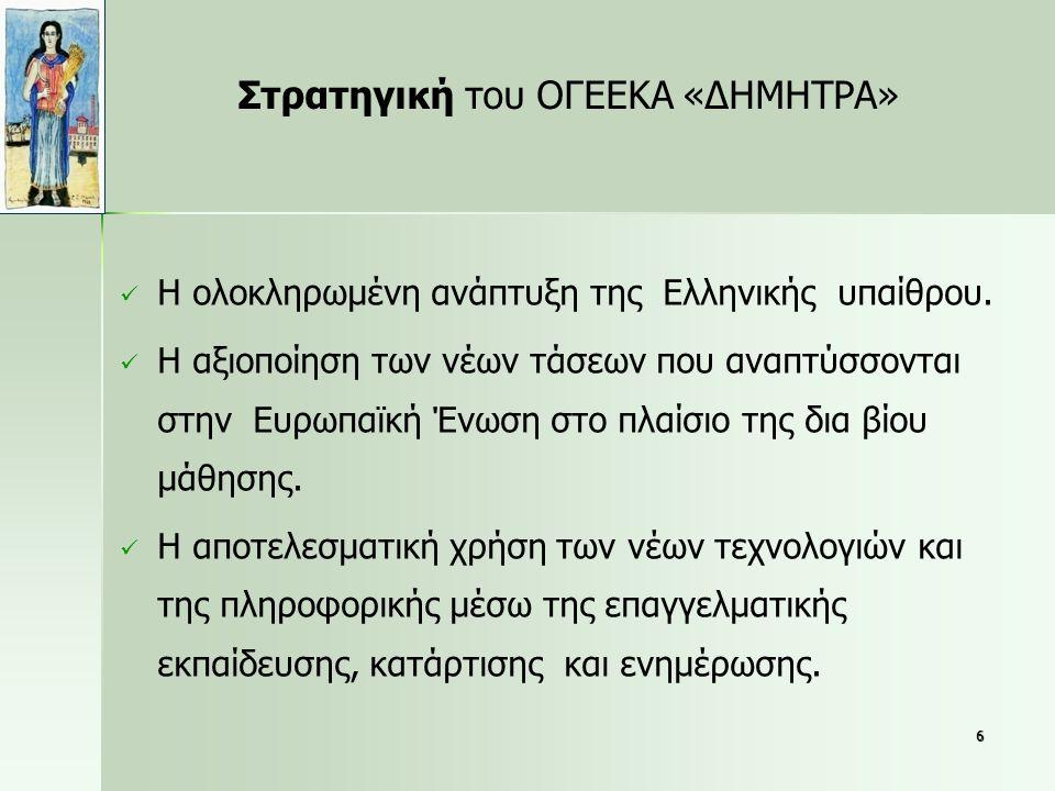 Η ολοκληρωμένη ανάπτυξη της Ελληνικής υπαίθρου.