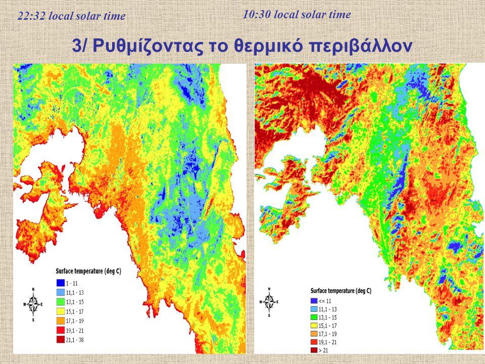 3/ Ρυθμίζοντας το θερμικό περιβάλλον 22:32 local solar time 10:30 local solar time