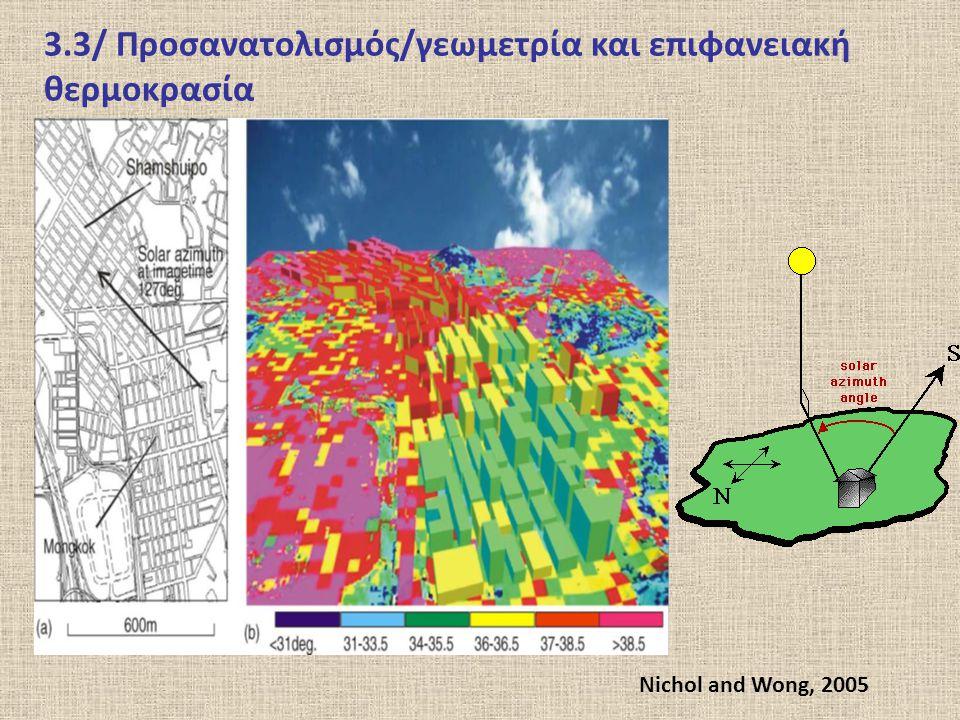 Nichol and Wong, 2005 3.3/ Προσανατολισμός/γεωμετρία και επιφανειακή θερμοκρασία