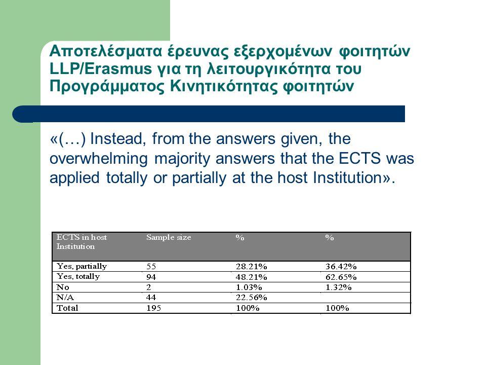 Αποτελέσματα έρευνας εξερχομένων φοιτητών LLP/Erasmus για τη λειτουργικότητα του Προγράμματος Κινητικότητας φοιτητών «(…) Instead, from the answers given, the overwhelming majority answers that the ECTS was applied totally or partially at the host Institution».