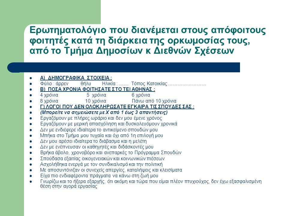 Ερωτηματολόγιο που διανέμεται στους απόφοιτους φοιτητές κατά τη διάρκεια της ορκωμοσίας τους, από το Τμήμα Δημοσίων κ Διεθνών Σχέσεων Α) ΔΗΜΟΓΡΑΦΙΚΑ ΣΤΟIXEIA : Φύλο : άρρεν θήλυ Ηλικία : …… Τόπος Κατοικίας …………………… B) ΠΟΣΑ ΧΡΟΝΙΑ ΦΟΙΤΗΣΑΤΕ ΣΤΟ ΤΕΙ ΑΘΗΝΑΣ ; 4 χρόνια 5 χρόνια 6 χρόνια 8 χρόνια 10 χρόνια Πάνω από 10 χρόνια Γ) ΛΟΓΟΙ ΠΟΥ ΔΕΝ ΟΛΟΚΛΗΡΩΣΑΤΕ ΕΓΚΑΙΡΑ ΤΙΣ ΣΠΟΥΔΕΣ ΣΑΣ : (Μπορείτε να σημειώσετε με Χ από 1 έως 3 απαντήσεις) Εργαζόμουν με πλήρες ωράριο και δεν μου έμενε χρόνος Εργαζόμουν με μερική απασχόληση και δυσκολευόμουν χρονικά Δεν με ενδιέφερε ιδιαίτερα το αντικείμενο σπουδών μου Μπήκα στο Τμήμα μου τυχαία και όχι από 1η επιλογή μου Δεν μου αρέσει ιδιαίτερα το διάβασμα και η μελέτη Δεν με ενέπνευσαν οι καθηγητές και διδάσκοντές μου Βρήκα άβολο, χρονοβόρο και ανεπαρκές το Πρόγραμμα Σπουδών Σπούδασα εξαιτίας οικογενειακών και κοινωνικών πιέσεων Ασχολήθηκα ενεργά με τον συνδικαλισμό και την πολιτική Με αποσυντόνιζαν οι συνεχείς απεργίες, καταλήψεις και κλεισίματα Είχα πιο ενδιαφέροντα πράγματα να κάνω στη ζωή μου Γνωρίζω και το ήξερα εξαρχής, ότι ακόμη και τώρα που είμαι πλέον πτυχιούχος, δεν έχω εξασφαλισμένη θέση στην αγορά εργασίας