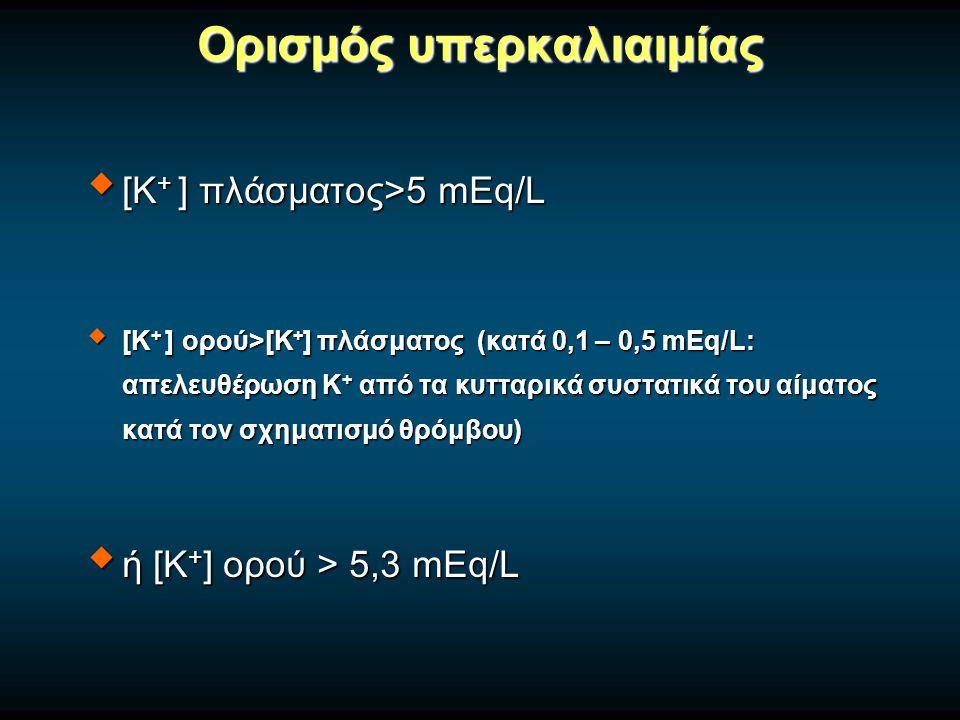 Ορισμός υπερκαλιαιμίας  [Κ + ] πλάσματος>5 mEq/L  [Κ + ] ορού>[Κ + ] πλάσματος (κατά 0,1 – 0,5 mΕq/L: απελευθέρωση Κ + από τα κυτταρικά συστατικά του αίματος κατά τον σχηματισμό θρόμβου)  ή [Κ + ] ορού > 5,3 mEq/L