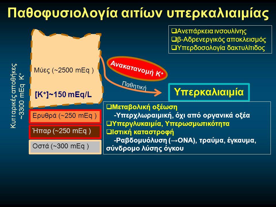 Παθοφυσιολογία αιτίων υπερκαλιαιμίας Μύες (~2500 mEq ) Ερυθρά (~250 mEq ) Ήπαρ (~250 mEq ) Οστά (~300 mEq ) Κυτταρικές αποθήκες ~3300 mEq Κ + [Κ + ]~150 mEq/L Υπερκαλιαιμία Ανακατανομή Κ +  Μεταβολική οξέωση -Υπερχλωραιμική, όχι από οργανικά οξέα  Υπεργλυκαιμία, Υπερωσμωτικότητα  Ιστική καταστροφή -Ραβδομυόλυση (→ΟΝΑ), τραύμα, έγκαυμα, σύνδρομο λύσης όγκου  Ανεπάρκεια ινσουλίνης  β-Αδρενεργικός αποκλεισμός  Υπερδοσολογία δακτυλίτιδος Παθητική
