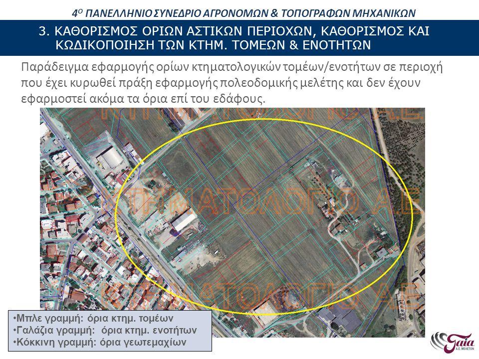 ΠΕΡΙΕΧΟΜΕΝΑ ΠΑΡΟΥΣΙΑΣΗΣ Παράδειγμα εφαρμογής ορίων κτηματολογικών τομέων/ενοτήτων σε περιοχή που έχει κυρωθεί πράξη εφαρμογής πολεοδομικής μελέτης και δεν έχουν εφαρμοστεί ακόμα τα όρια επί του εδάφους.