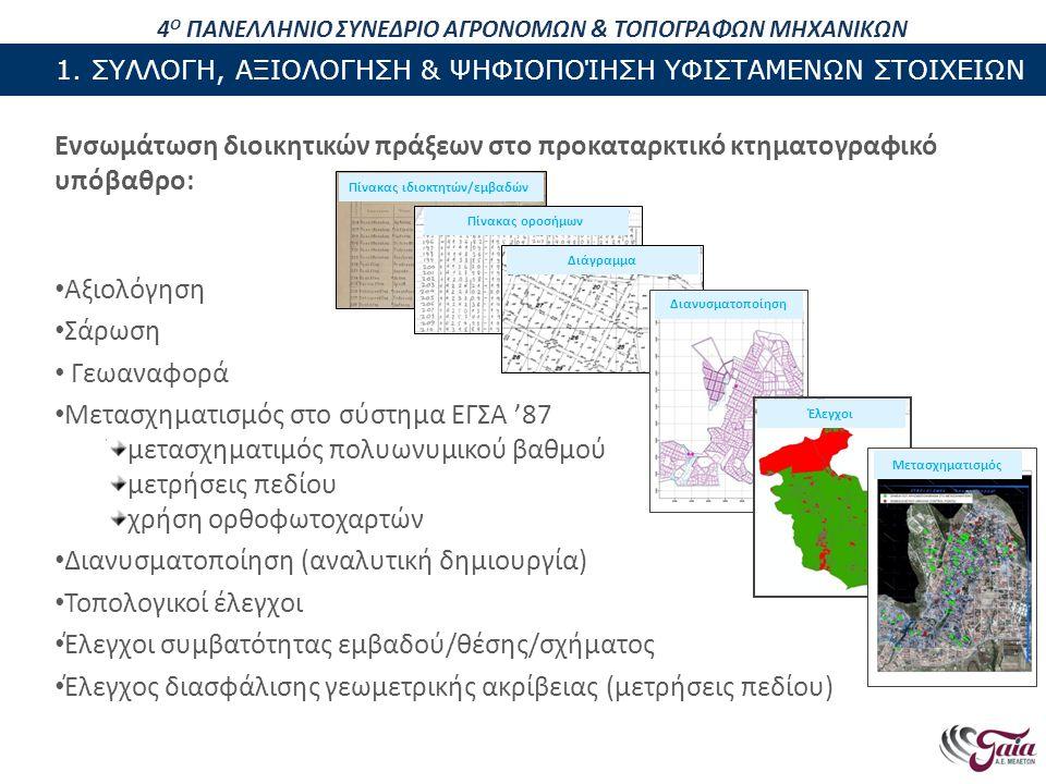 Πίνακας ιδιοκτητών/εμβαδών Πίνακας οροσήμων Διάγραμμα Διανυσματοποίηση Έλεγχοι Μετασχηματισμός Ενσωμάτωση διοικητικών πράξεων στο προκαταρκτικό κτηματογραφικό υπόβαθρο: Αξιολόγηση Σάρωση Γεωαναφορά Μετασχηματισμός στο σύστημα ΕΓΣΑ '87 μετασχηματιμός πολυωνυμικού βαθμού μετρήσεις πεδίου χρήση ορθοφωτοχαρτών Διανυσματοποίηση (αναλυτική δημιουργία) Τοπολογικοί έλεγχοι Έλεγχοι συμβατότητας εμβαδού/θέσης/σχήματος Έλεγχος διασφάλισης γεωμετρικής ακρίβειας (μετρήσεις πεδίου) 4 Ο ΠΑΝΕΛΛΗΝΙΟ ΣΥΝΕΔΡΙΟ ΑΓΡΟΝΟΜΩΝ & ΤΟΠΟΓΡΑΦΩΝ ΜΗΧΑΝΙΚΩΝ 1.