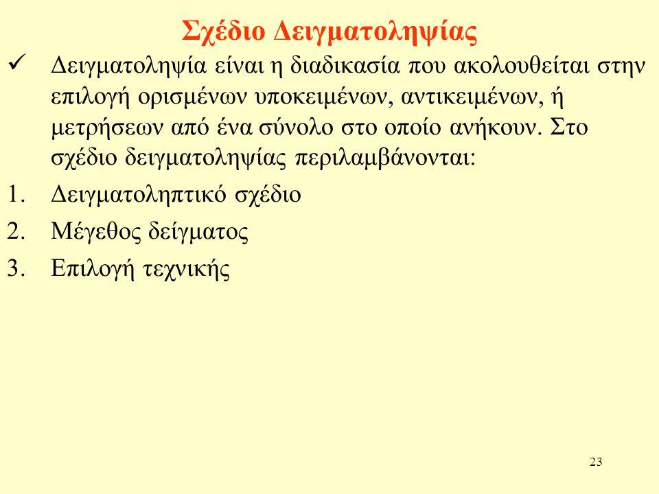 23 Σχέδιο Δειγματοληψίας Δειγματοληψία είναι η διαδικασία που ακολουθείται στην επιλογή ορισμένων υποκειμένων, αντικειμένων, ή μετρήσεων από ένα σύνολ