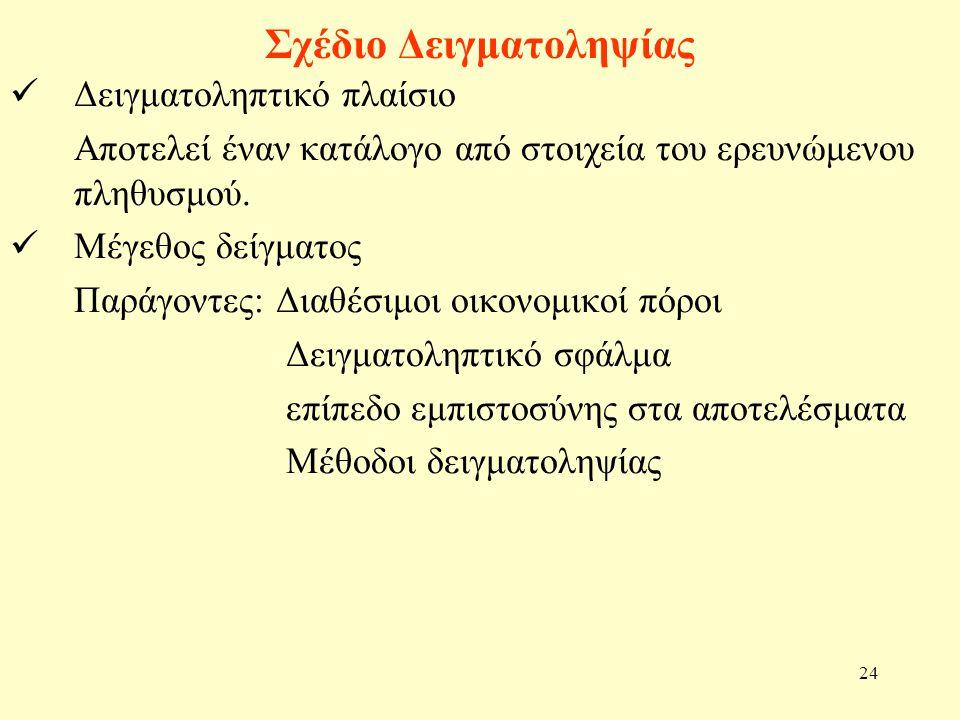 24 Σχέδιο Δειγματοληψίας Δειγματοληπτικό πλαίσιο Αποτελεί έναν κατάλογο από στοιχεία του ερευνώμενου πληθυσμού. Μέγεθος δείγματος Παράγοντες: Διαθέσιμ