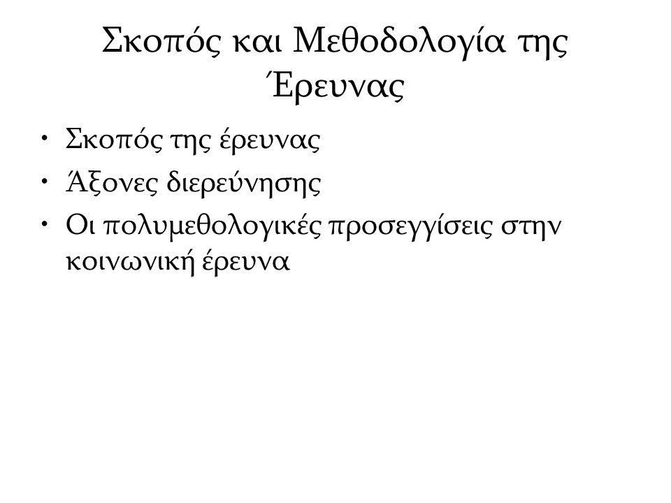 Ποσοστιαία Κατανομή μαθητικής διαρροής στα Γυμνάσια Δυτ. Μακεδονίας, Ελλάδας