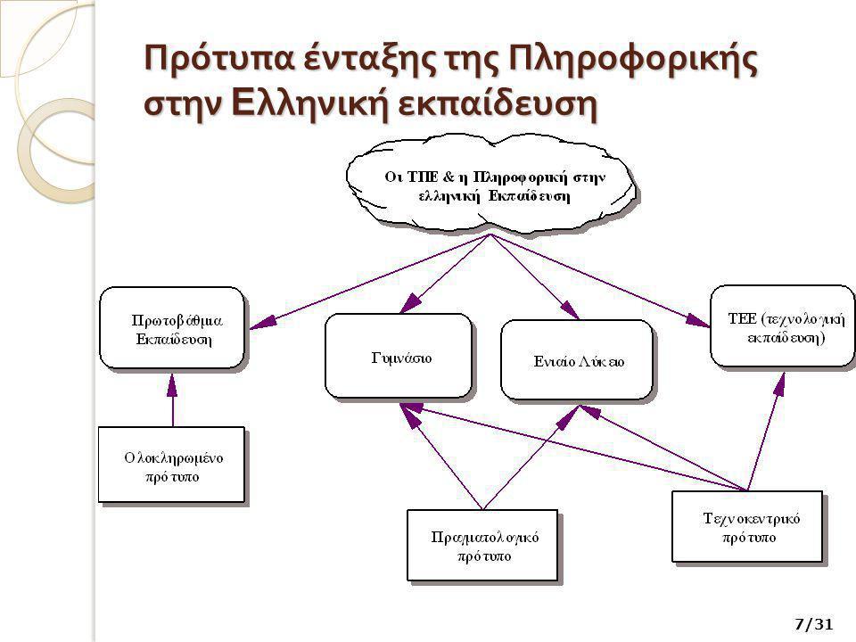 Πρότυπα ένταξης της Πληροφορικής στην Ε λληνική εκπαίδευση 7/31