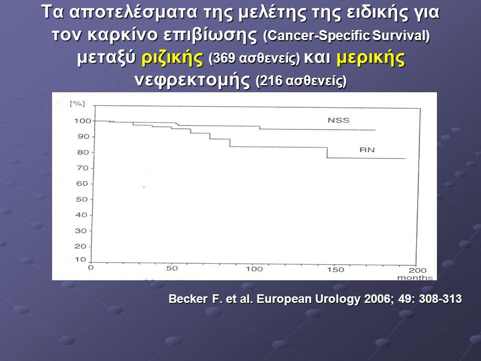 Τα αποτελέσματα της μελέτης της ειδικής για τον καρκίνο επιβίωσης (Cancer-Specific Survival) μεταξύ ριζικής (369 ασθενείς) και μερικής νεφρεκτομής (21
