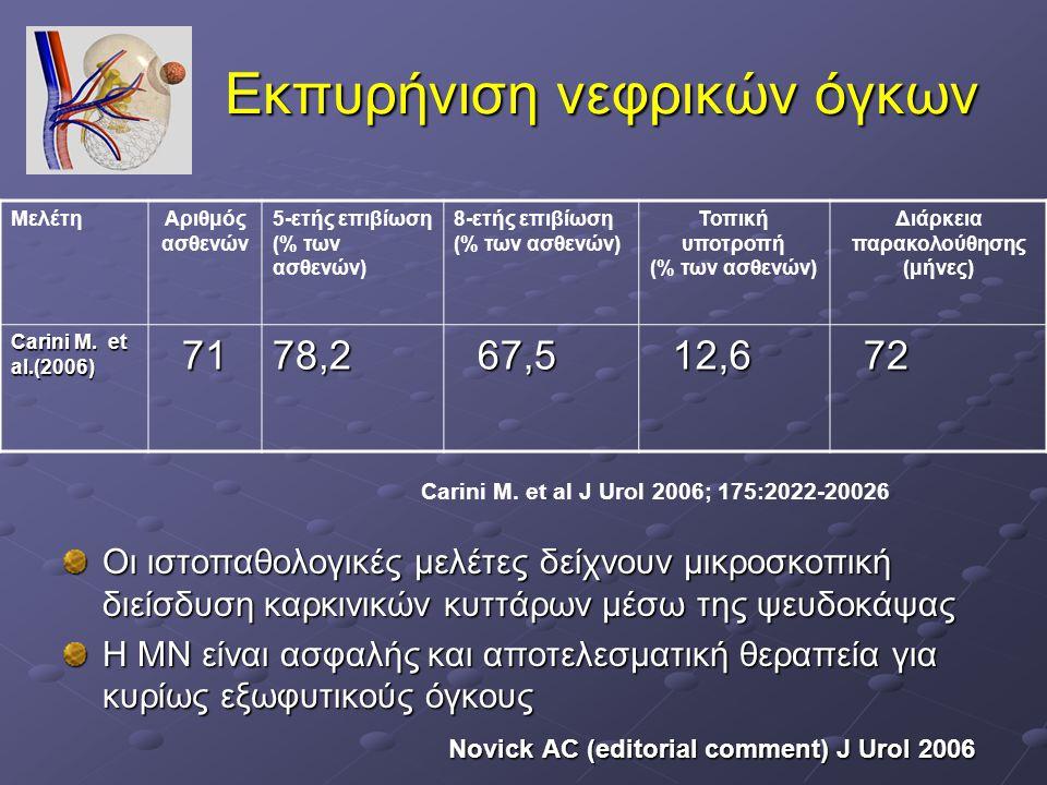 Εκπυρήνιση νεφρικών όγκων ΜελέτηΑριθμός ασθενών 5-ετής επιβίωση (% των ασθενών) 8-ετής επιβίωση (% των ασθενών) Τοπική υποτροπή (% των ασθενών) Διάρκε